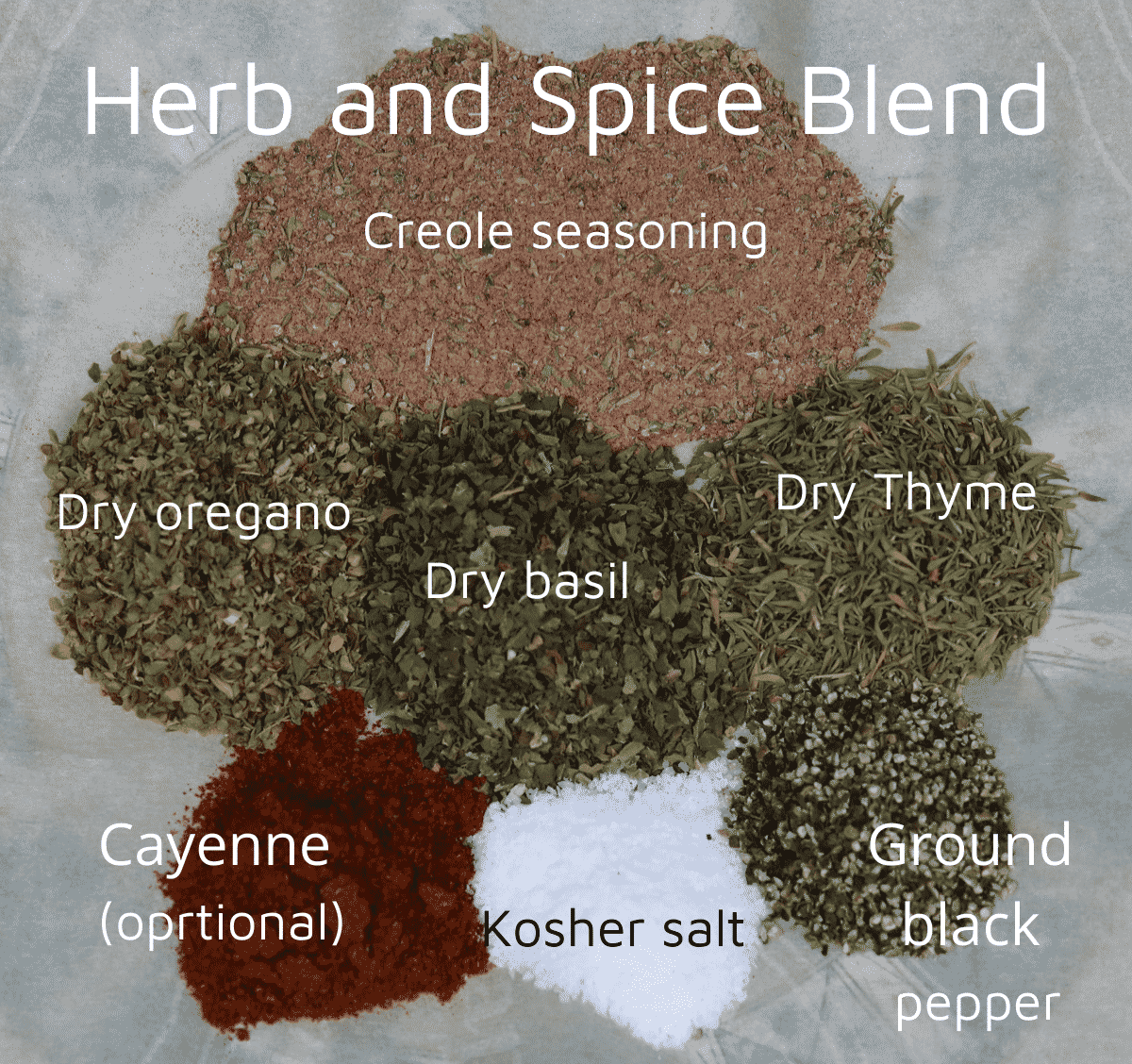 herbs and spices for smothered pork chops